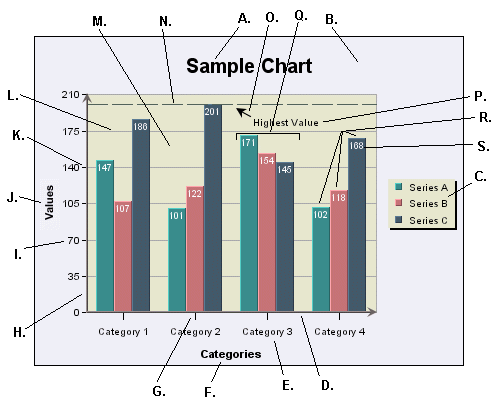 Charting Basics